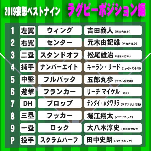 【妄想ベストナイン!】なぜ五郎丸は5番・センターなのか? 野球でたとえればラグビーもわかる!?